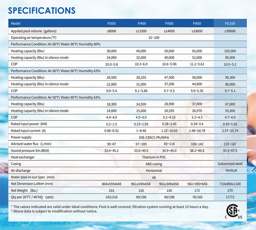 SPECIFICATIONS - Fairland Full-inverter Pool Heating Solution NORTH AMERICA